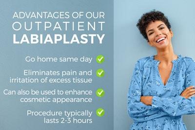 Advantages Minimally Invasive Outpatient Labiaplasty Surgery