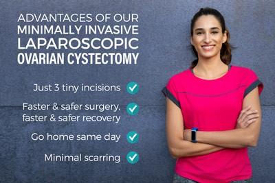 Laparoscopic Ovarian Cystectomy